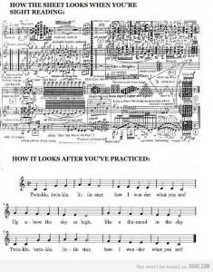 sight reading tips timtopham tim topham pianio teaching