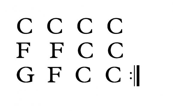 12 bar blues chord progression in C