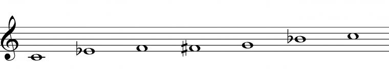 improvising piano jazz c blues scale