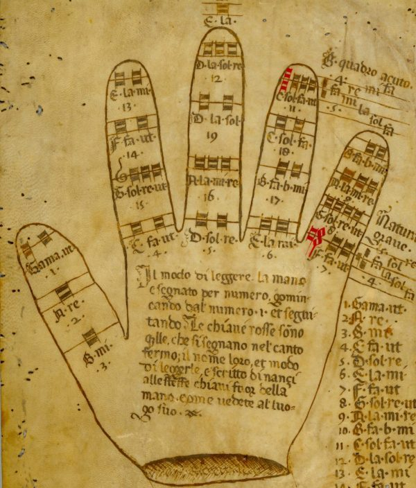 Guido d'Arezzo's Musical Hand