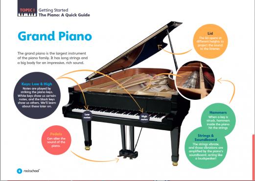 colorful piano image on Rockschool piano method